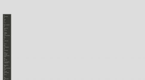 Mind Map: Electromecanica