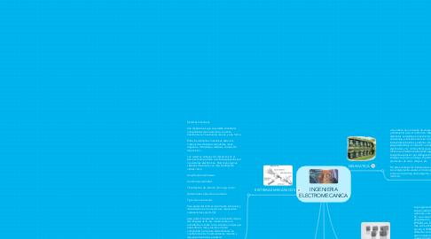 Mind Map: INGENIERIA ELECTROMECANICA