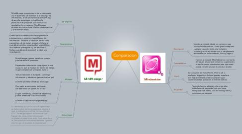 Mind Map: Comparacion