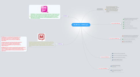 Mind Map: MindMeister y MidManager