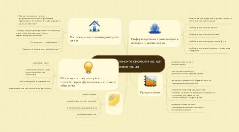 Mind Map: Информационно-технологическая революция
