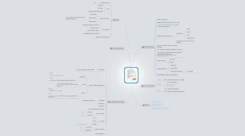 Mind Map: HTML