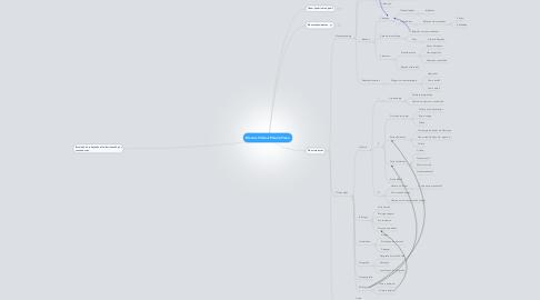 Mind Map: Marcus Vinicius Pereira Freze