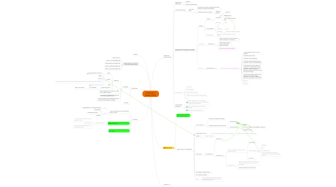 Mind Map: Classification Research Paper