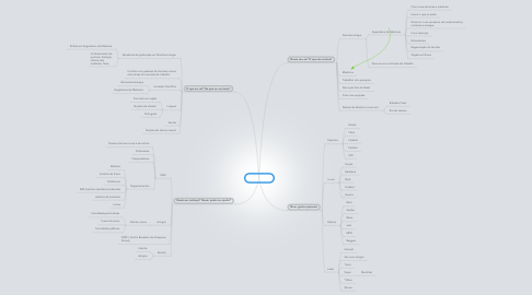 Mind Map: Yan Freitas