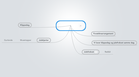 Mind Map: Arrangementer