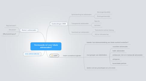Mind Map: Vernieuwde rol voor lokale adviesraden?