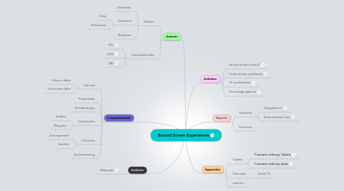 Mind Map: Second Screen Experiences