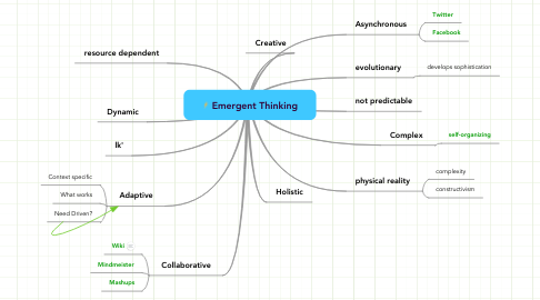 Mind Map: Emergent Thinking