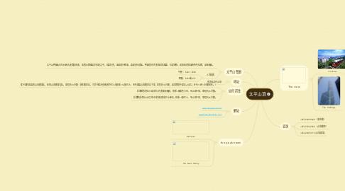 Mind Map: 太平山頂