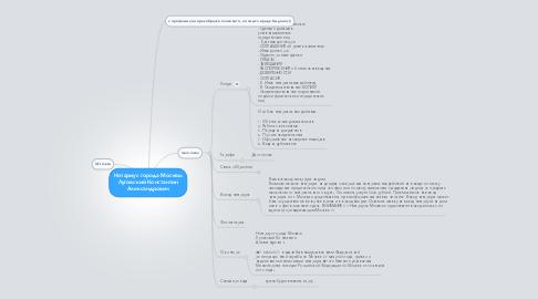 Mind Map: Нотариус города МосквыЛуговский КонстантинАлександрович