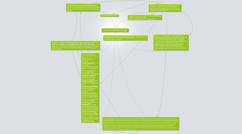 Mind Map: Female, 30 years old, Post-op
