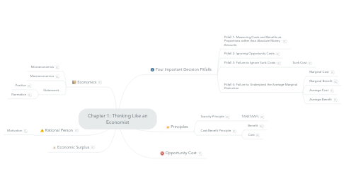 Mind Map: Chapter 1: Thinking Like an Economist
