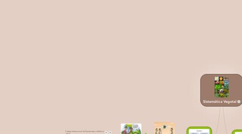 Mind Map: Sistemática Vegetal