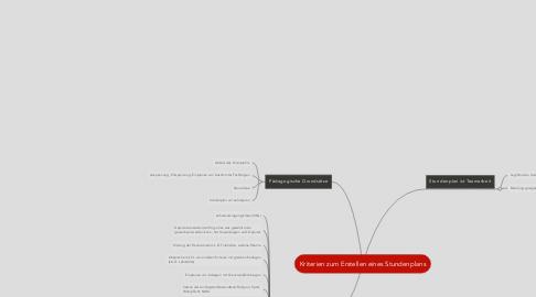 Mind Map: Kriterien zum Erstellen eines Stundenplans