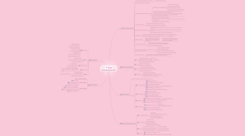 Mind Map: Sales Consulting Team v2013