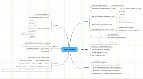 Mind Map: Values Questions
