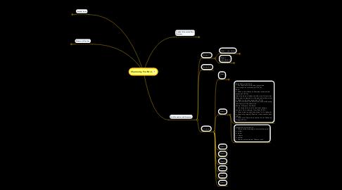 Mind Map: Chemistry For Mr.L