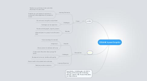 Mind Map: EDU648 Inputs/OutpUts