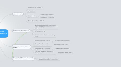 Mind Map: Standortanalyse für die Staudengärtnerei Gaissmeier in Illertisen