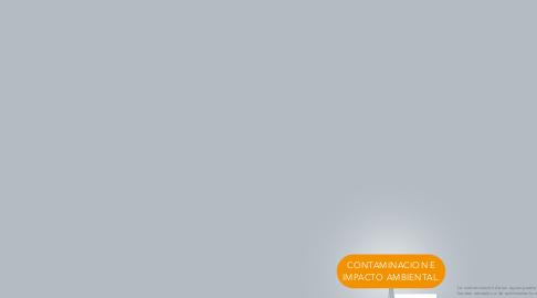 Mind Map: CONTAMINACION E IMPACTO AMBIENTAL.