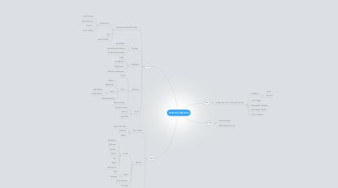 Mind Map: PARDUS DÖNÜŞÜM