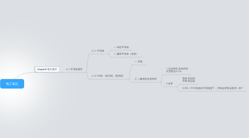 Mind Map: 电工笔记