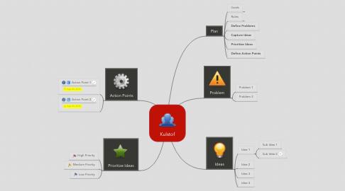 Mind Map: Kulstof
