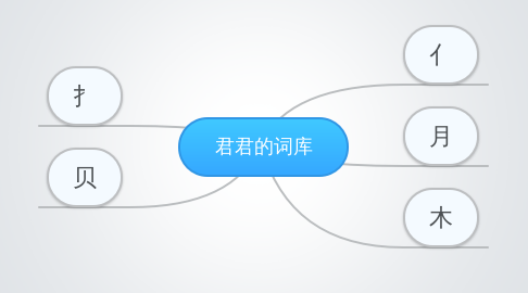 Mind Map: 君君的词库