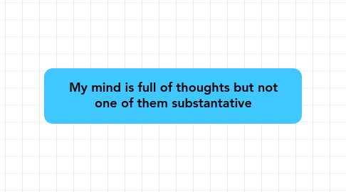 Mind Map: My mind is full of thoughts but not one of them substantative