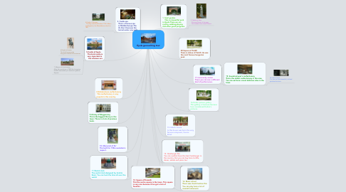 Mind Map: Gyula geocaching tour