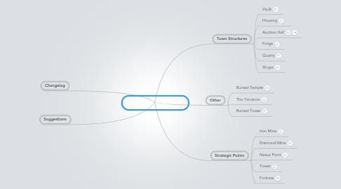 Mind Map: Terranon: Structures