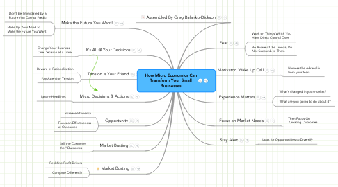 Mind Map: How Micro Economics Can Transform Your Small Businesses