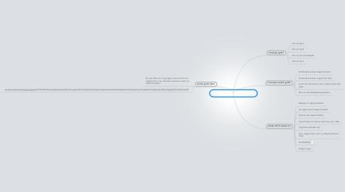 Mind Map: Evaluering af avisprojekt 2012