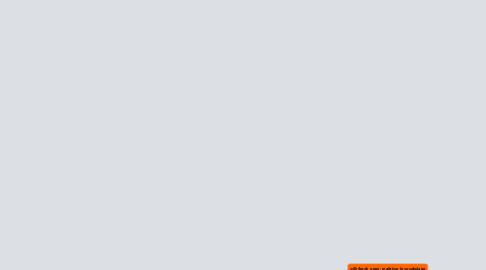 Mind Map: Recherche documentairejuridique - L2 Droit UBO