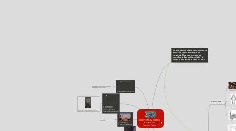 Mind Map: ARCHITETTURA GOTICA XIII°-XIV° sec. Nasce in Francia