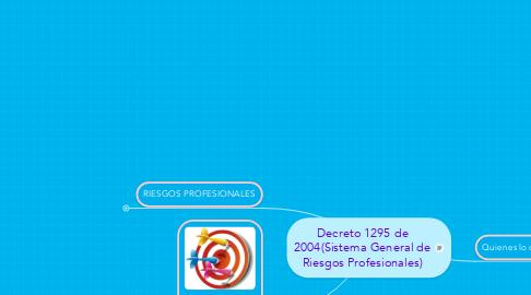 Mind Map: Decreto 1295 de2004(Sistema General deRiesgos Profesionales)