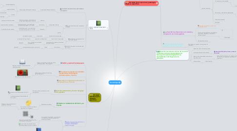 Mind Map: Hematología