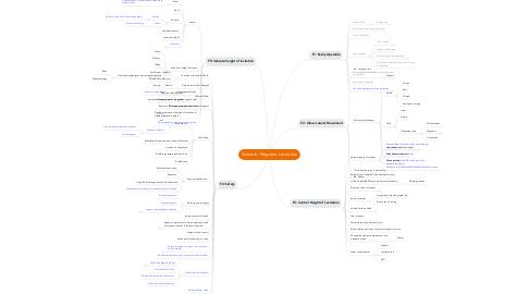 Mind Map: Scenario: Magnetic Levitation