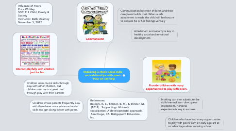 Mind Map: Improving a child's social skills and relationships with peers  ~How we can help