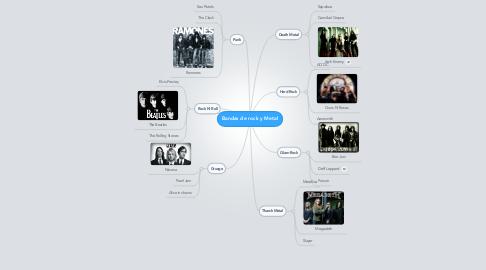 Mind Map: Bandas de rock y Metal