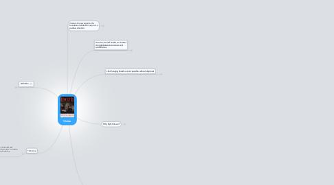 Mind Map: Vision