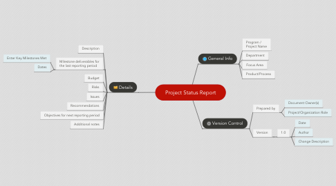 Mind Map: Project Status Report