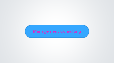 Mind Map: Management Consulting