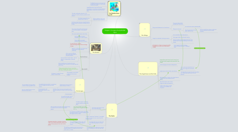 Mind Map: Chapter 1 Europe's Early Middle Ages
