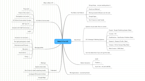 Mind Map: Web 2.0 at UC