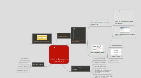 Mind Map: поиск информации в Интернете