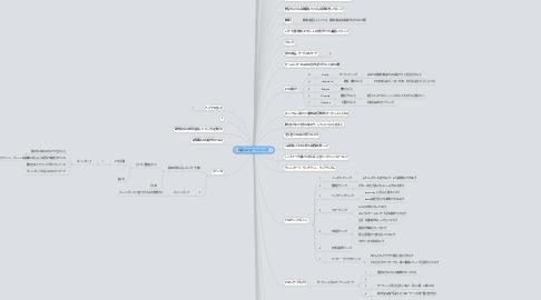 Mind Map: 木坂さんのコピーライティング