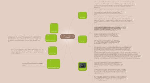 Mind Map: Cory Caspari Operating Systems