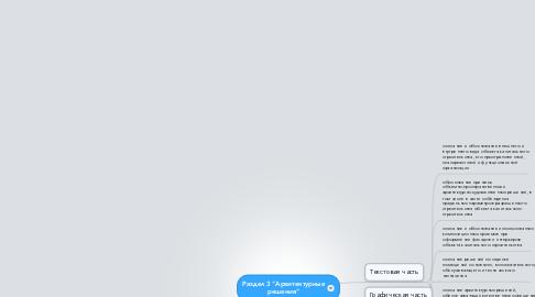 "Mind Map: Раздел 3 ""Архитектурныерешения"""